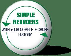 mmpcfl-My-order-Desk-Re-Order